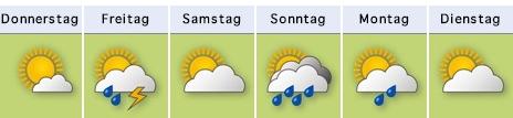 wetterprognose.jpg